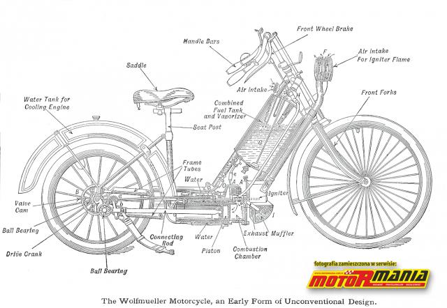 Pierwszy motocykl Hildebrandt&Wolfmueller 1894-96