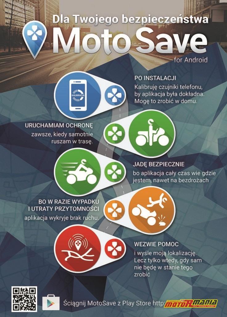 MotoSave aplikacja (5)