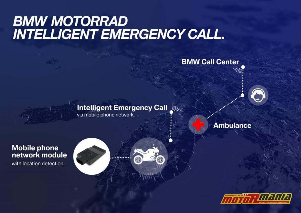 BMW eCall system bezpieczenstwa SOS (2)