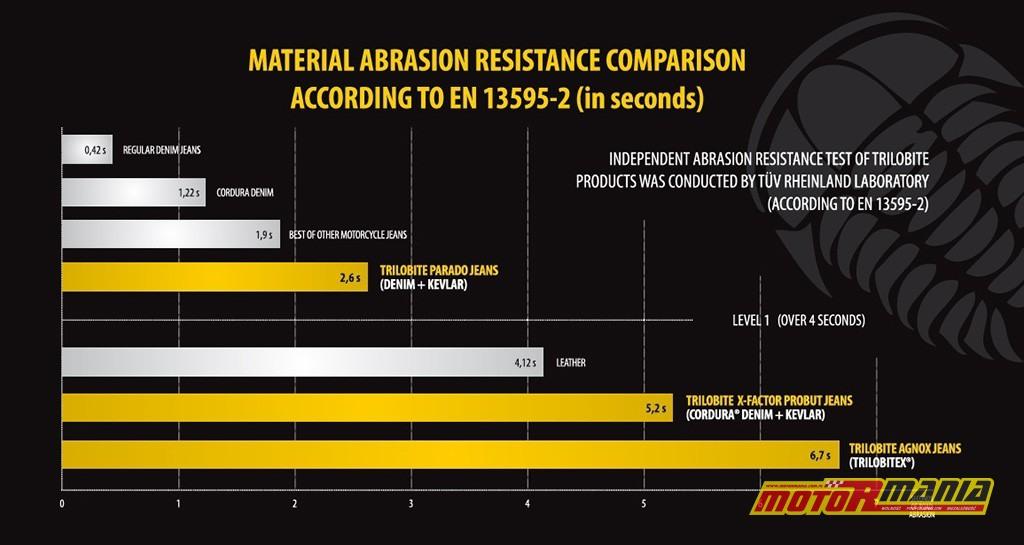 abrasion1