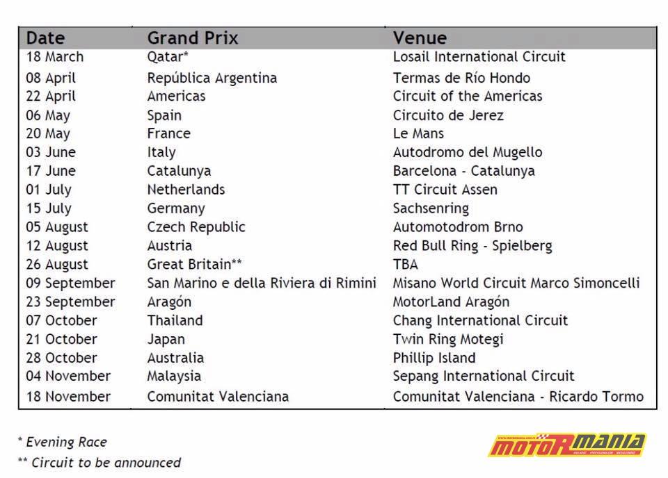 motogp kalendarz 2017