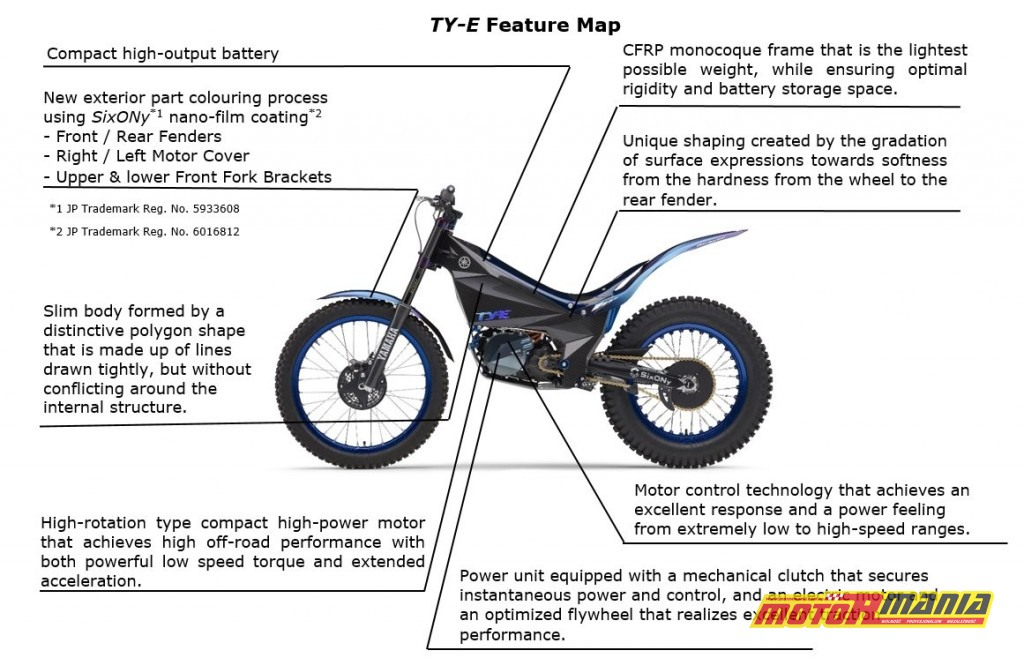 Yamaha TY-E elektryczna trialówka