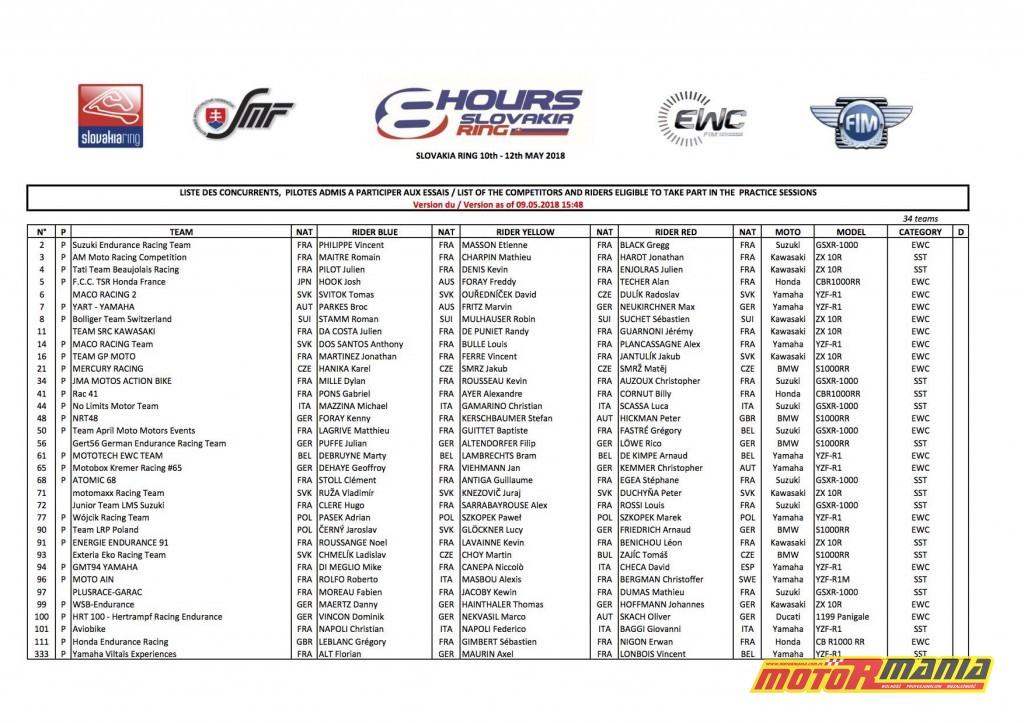 Lista startowa 8H Slovakiaring 2018