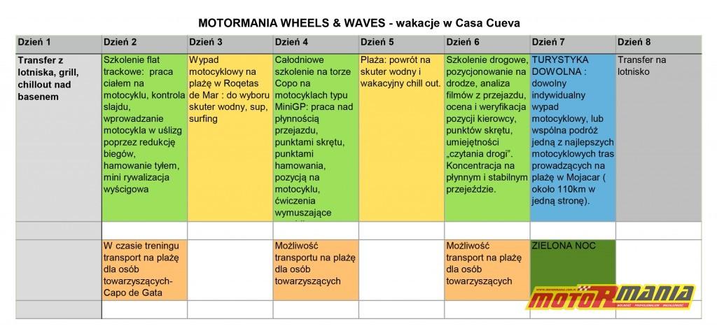 Harmonogram Wheels & Waves - Edycja wakacyjna.xlsx