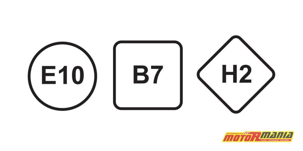 etykiety oznaczenia paliw e10 b7 h2
