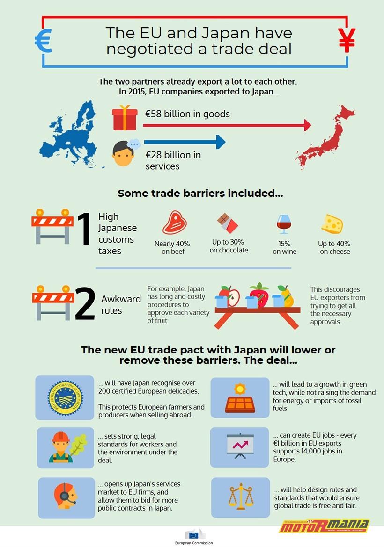eu-japan-infographic