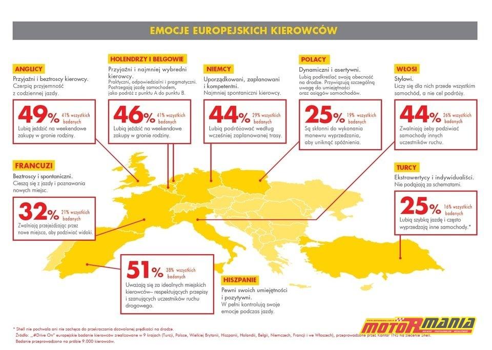 large_Emocje_kierowcow_infografika_Shell_1_