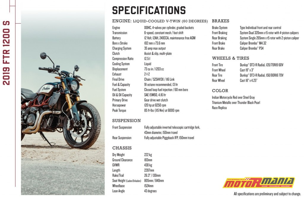 Dane techniczne Indian FTR 1200 2019