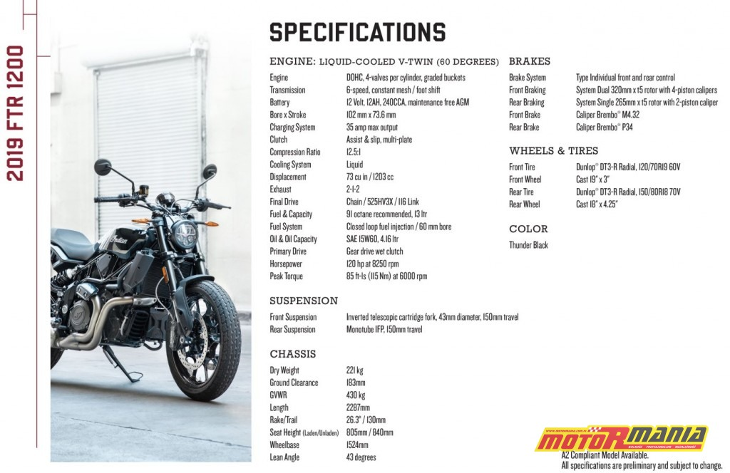 Dane techniczne Indian FTR 1200 S 2019