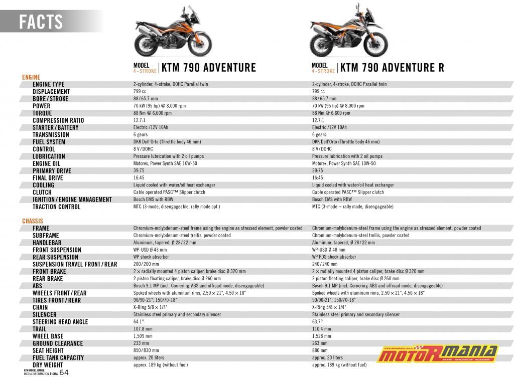 KTM 790 Adventure R dane techniczne 2019