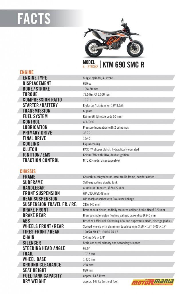 dane techniczne KTM 690 SMC-R 2019