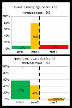 wykresy bezpieczenstwo luxemburg