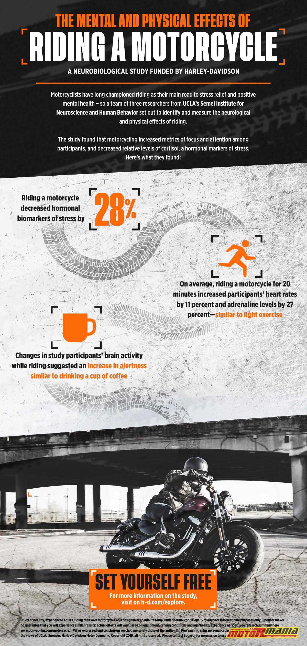 Jazda motocyklem redukuje stres (6) infografika