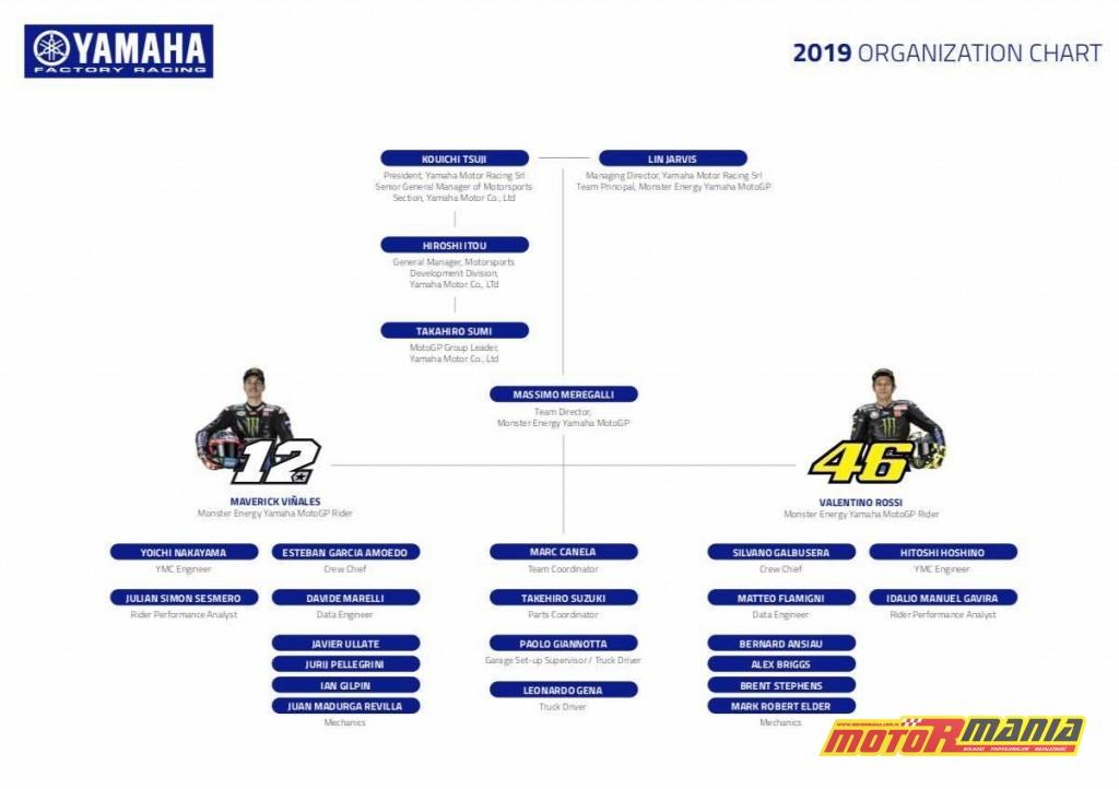 nowe barwy 2019 - Monster Energy Yamaha MotoGP Team (1)