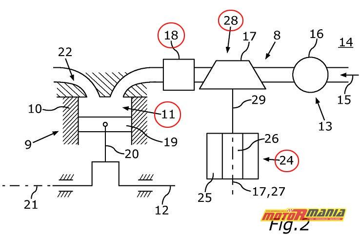 kompresor bmw motorrad
